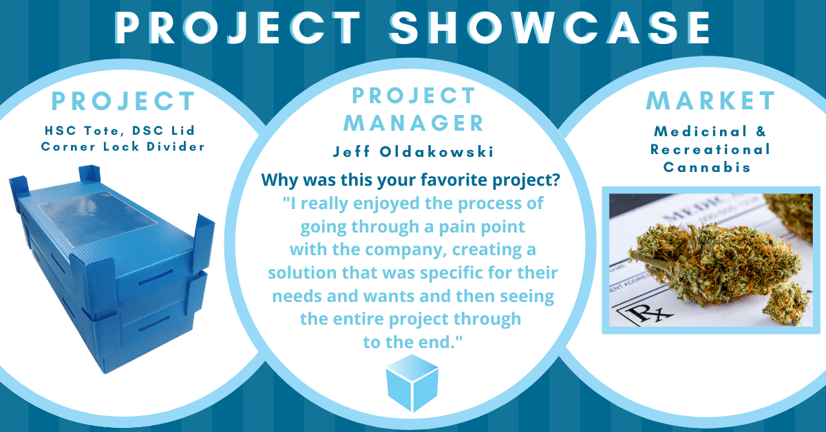 featuredproject jeff highlevelhealth